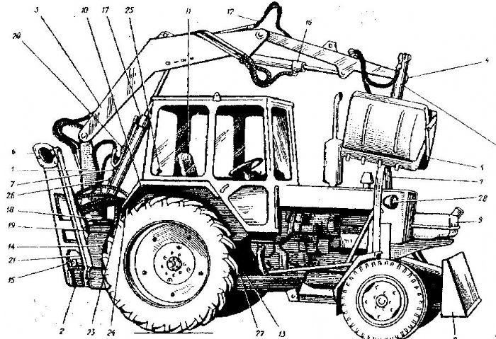 Б/у трактор 2007 года выпуска Мтз 82 82 л/с + прицеп до.